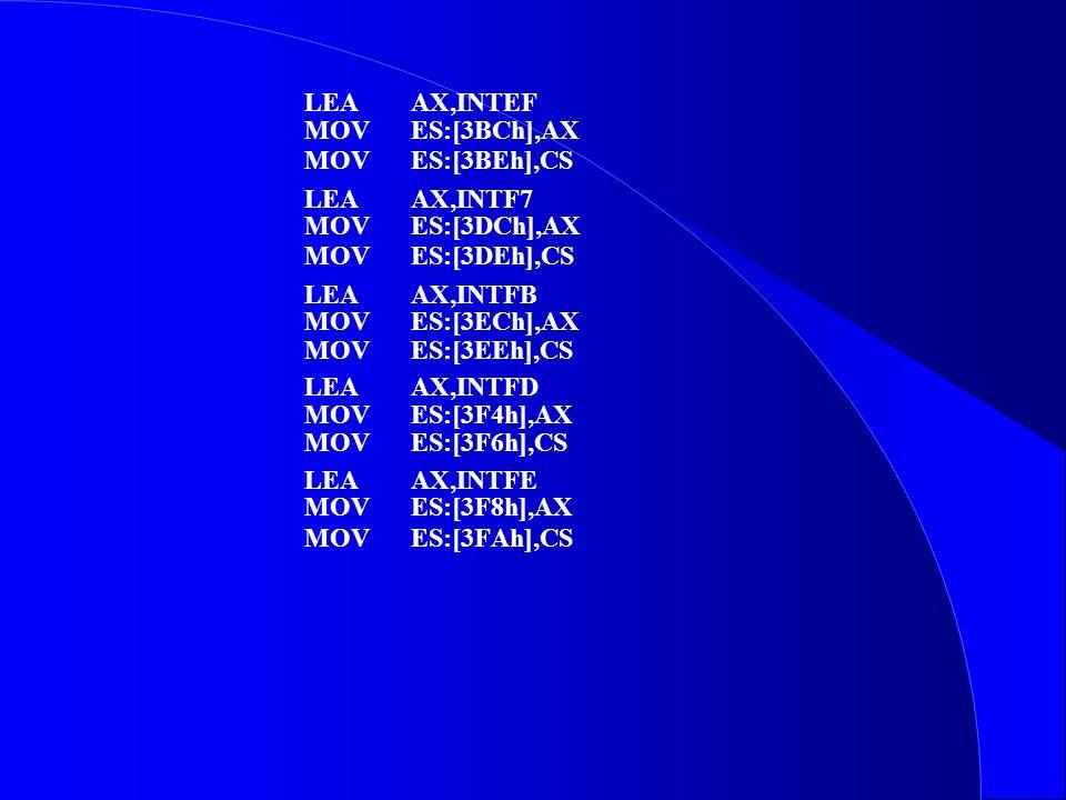 LEA AX,INTEF MOV ES:[3BCh],AX. MOV ES:[3BEh],CS. LEA AX,INTF7. MOV ES:[3DCh],AX. MOV ES:[3DEh],CS.